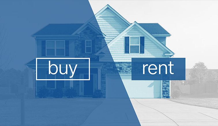Should I Buy or Continue to Rent?
